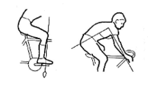 Position de la selle